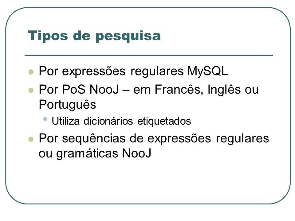 Tipos de pesquisa Por expressões regulares MySQL Por PoS NooJ – em Francês, Inglês ou Português Utiliza dicionários etiquetados Por sequências de expr