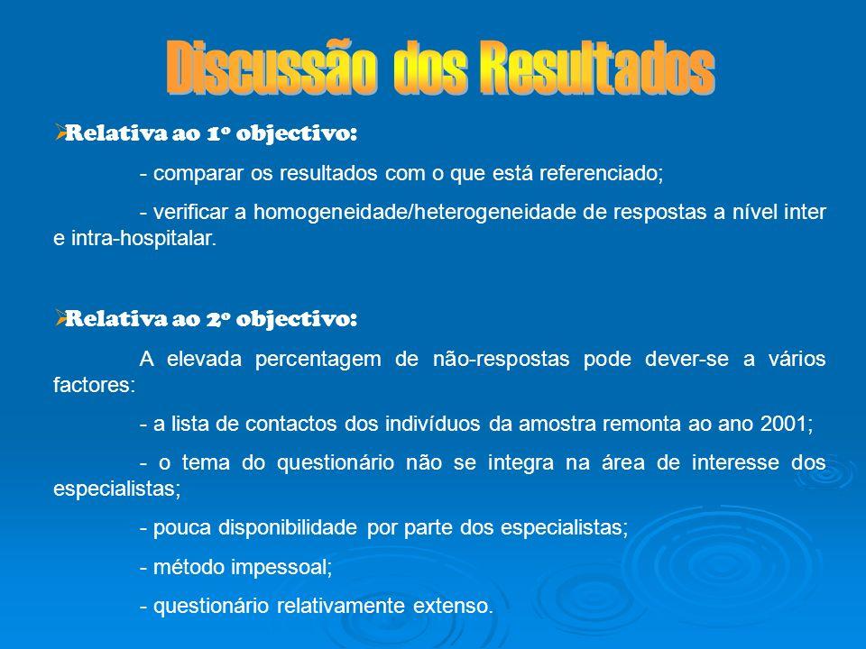 Relativa ao 1º objectivo: - comparar os resultados com o que está referenciado; - verificar a homogeneidade/heterogeneidade de respostas a nível inter