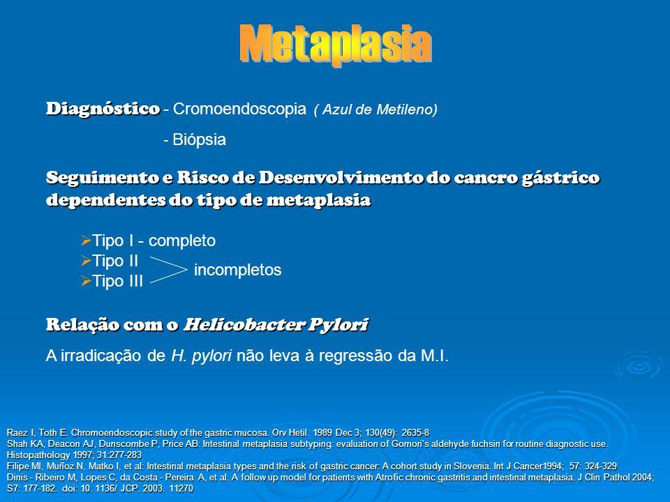 Diagnóstico Diagnóstico - Cromoendoscopia ( Azul de Metileno) - Biópsia Seguimento e Risco de Desenvolvimento do cancro gástrico dependentes do tipo d