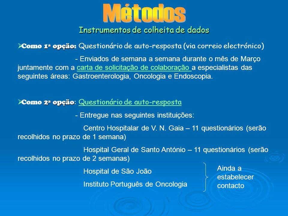 Instrumentos de colheita de dados 1ª opção Como 1ª opção: Questionário de auto-resposta (via correio electrónico) - Enviados de semana a semana durant