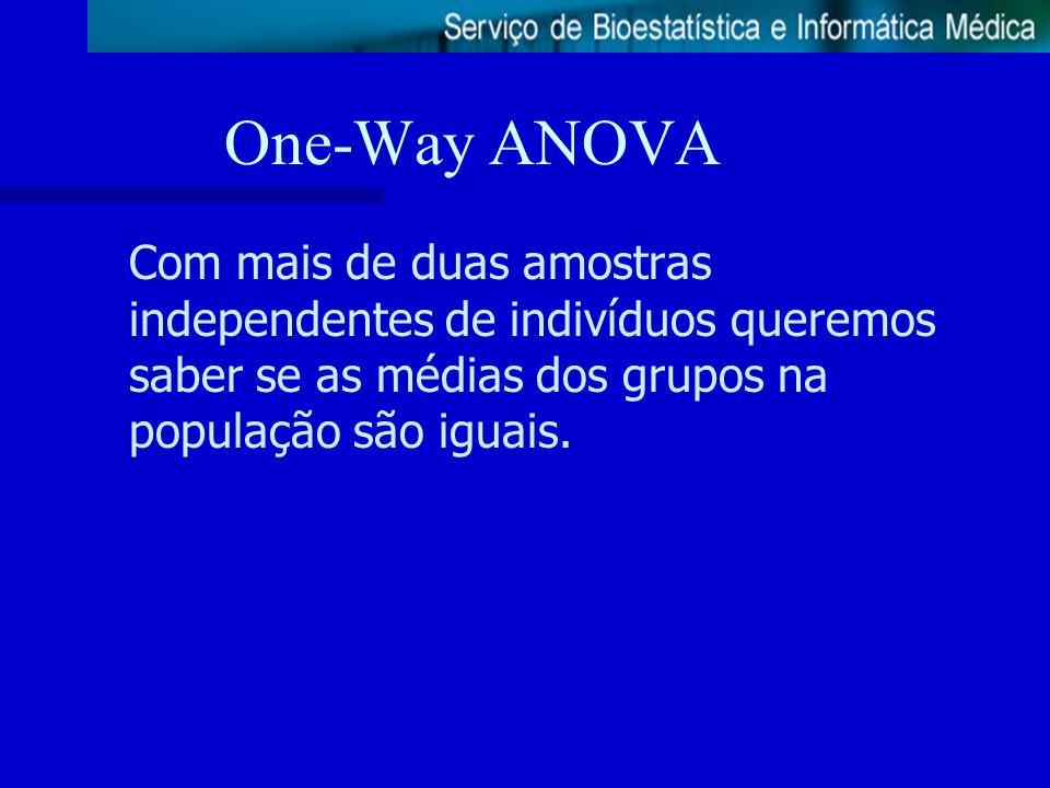 One-Way ANOVA Definimos a Hipótese H0: µ1 = µ2 =...