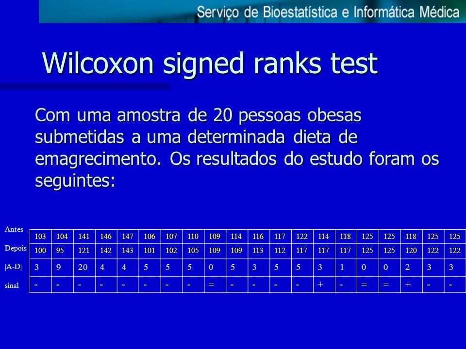 Wilcoxon signed ranks test Com uma amostra de 20 pessoas obesas submetidas a uma determinada dieta de emagrecimento. Os resultados do estudo foram os