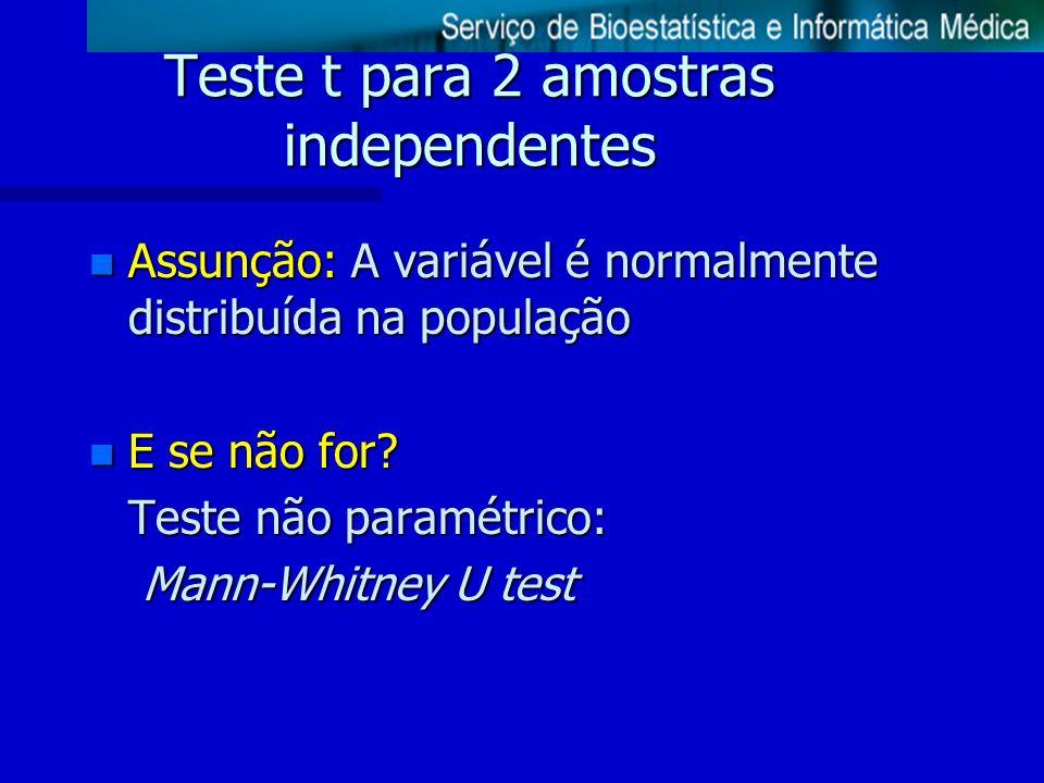 Teste t para 2 amostras independentes n Assunção: A variável é normalmente distribuída na população n E se não for? Teste não paramétrico: Mann-Whitne