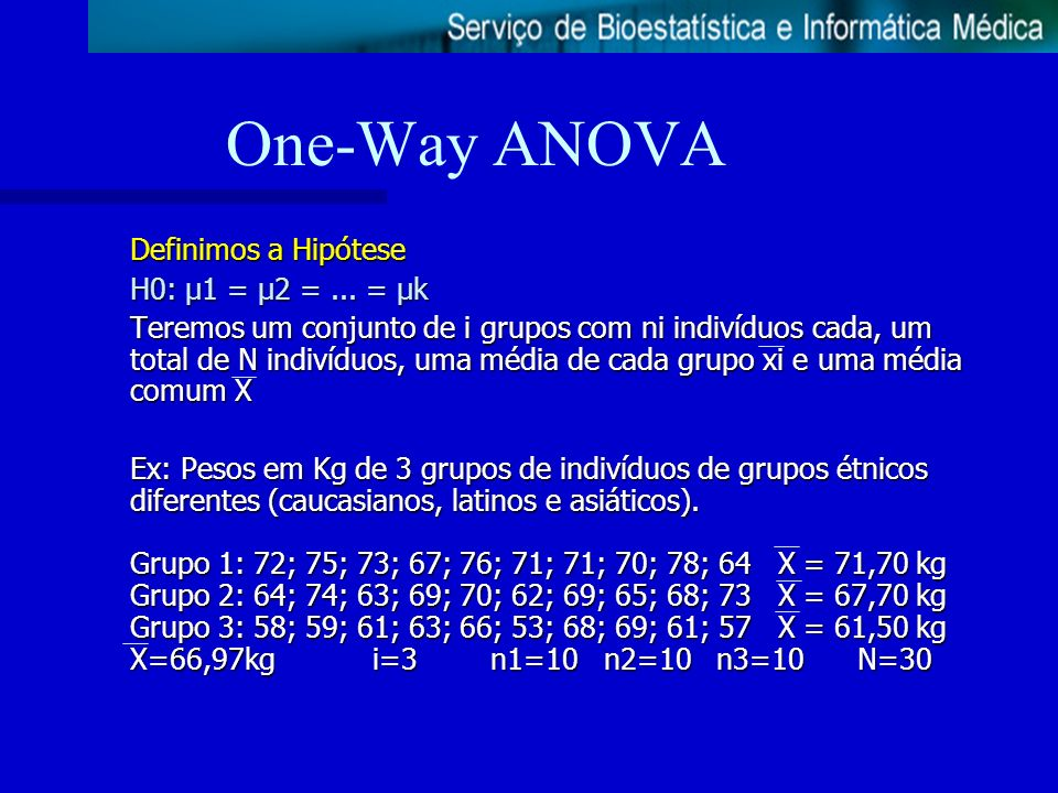 One-Way ANOVA Fontes de variação Intra-grupos - Variabilidade das observações em relação à média do grupo Within group SS (sum of squares) Within group DF (degrees of freedom) Within group MS = Within group SS / Within group DF Entre-grupos - Variabilidade entre os grupos.