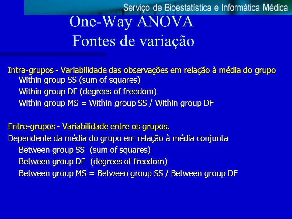 One-Way ANOVA Fontes de variação A variabilidade observada num conjunto de dados deve-se a: Variação em relação à média do grupo - Within group Variação da média do grupo em relação à média conjunta - Between group Assim: Total SS = Within group SS + Between group SS Total DF = Within group DF + Between group DF