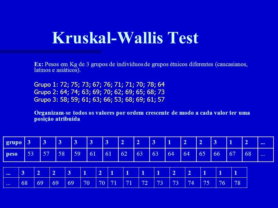 Kruskal-Wallis Test Calcula-se a estatística: H=(12/(N(N+1))) (R i 2 /n i )-3(N+1) N = nº total de indivíduos n i = nº de indivíduos no grupo i R i = soma das posições no grupo i Esta estatística será comparada com uma distribuição adequada (distribuição de Qui-quadrado com k-1 graus de liberdade)