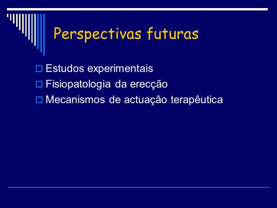 Perspectivas futuras Estudos experimentais Fisiopatologia da erecção Mecanismos de actuação terapêutica