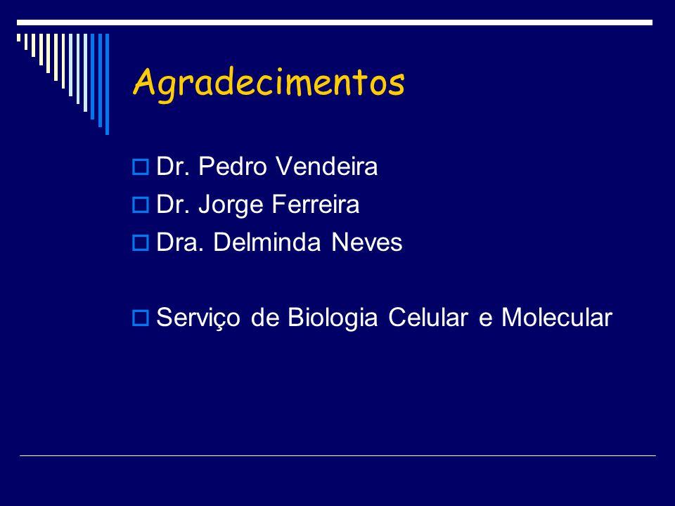 Agradecimentos Dr. Pedro Vendeira Dr. Jorge Ferreira Dra. Delminda Neves Serviço de Biologia Celular e Molecular