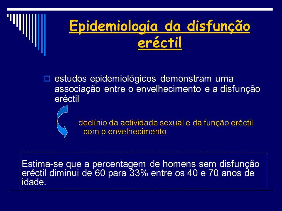 Epidemiologia da disfunção eréctil estudos epidemiológicos demonstram uma associação entre o envelhecimento e a disfunção eréctil declínio da activida