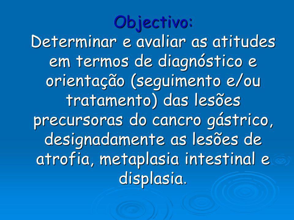 Objectivo: Determinar e avaliar as atitudes em termos de diagnóstico e orientação (seguimento e/ou tratamento) das lesões precursoras do cancro gástri