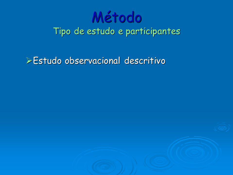 Método Tipo de estudo e participantes Estudo observacional descritivo Estudo observacional descritivo