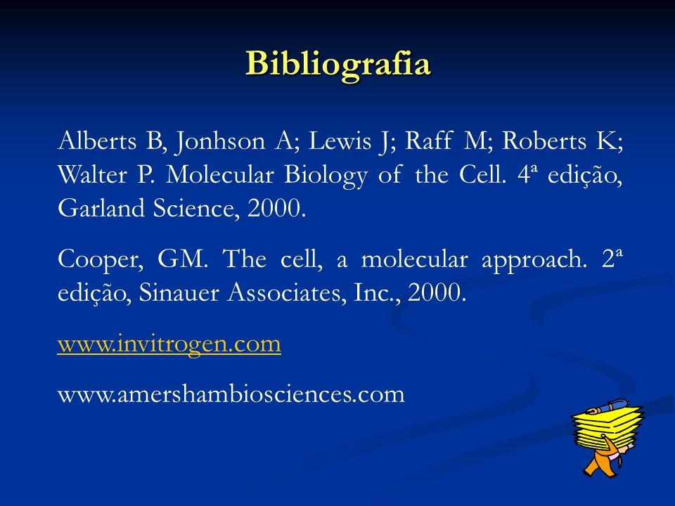 Bibliografia Alberts B, Jonhson A; Lewis J; Raff M; Roberts K; Walter P. Molecular Biology of the Cell. 4ª edição, Garland Science, 2000. Cooper, GM.