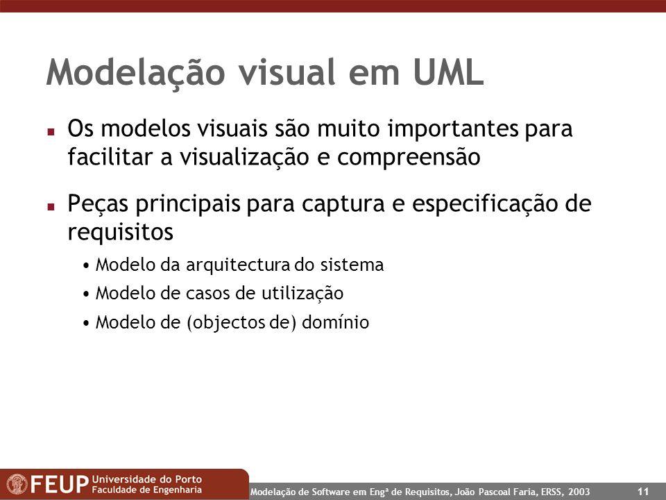 Modelação de Software em Engª de Requisitos, João Pascoal Faria, ERSS, 2003 11 Modelação visual em UML n Os modelos visuais são muito importantes para