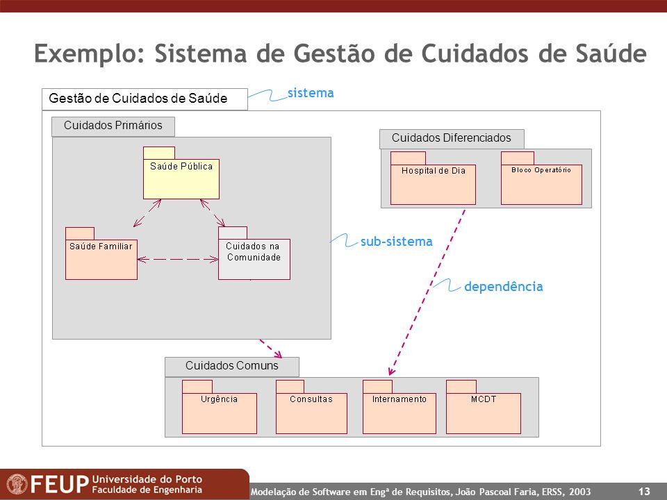 Modelação de Software em Engª de Requisitos, João Pascoal Faria, ERSS, 2003 13 Gestão de Cuidados de Saúde Cuidados Comuns Cuidados Diferenciados Cuid
