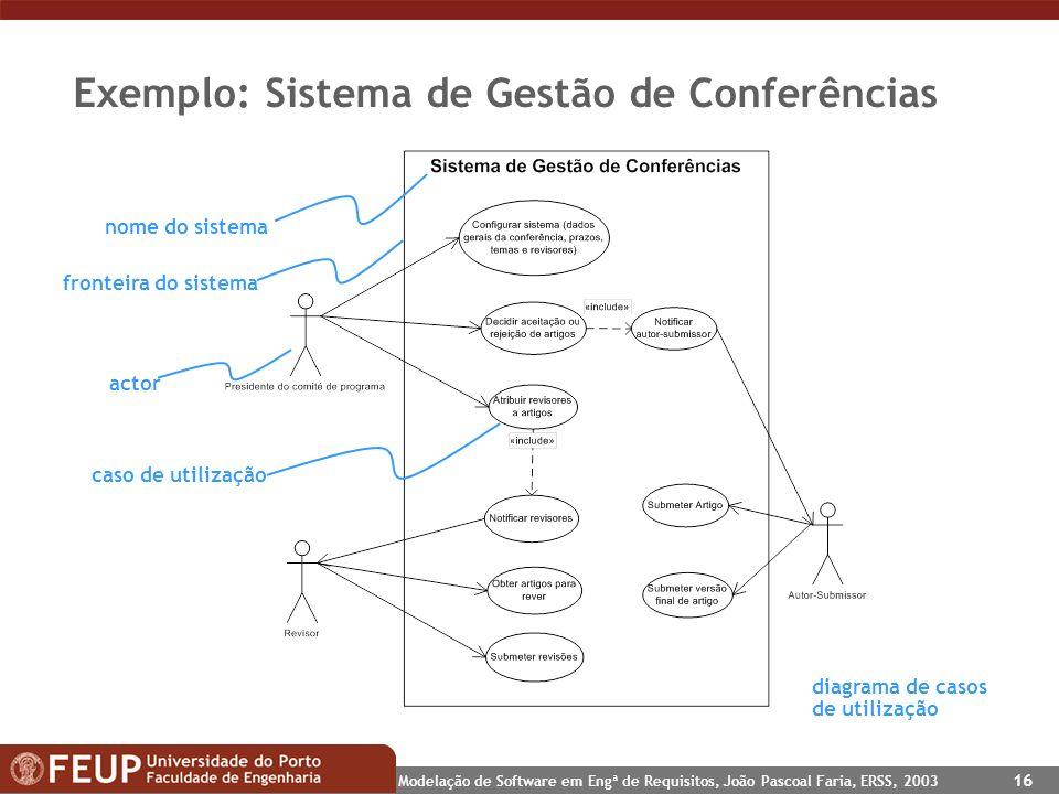 Modelação de Software em Engª de Requisitos, João Pascoal Faria, ERSS, 2003 16 Exemplo: Sistema de Gestão de Conferências actor fronteira do sistema n