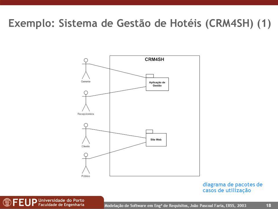 Modelação de Software em Engª de Requisitos, João Pascoal Faria, ERSS, 2003 18 Exemplo: Sistema de Gestão de Hotéis (CRM4SH) (1) diagrama de pacotes d