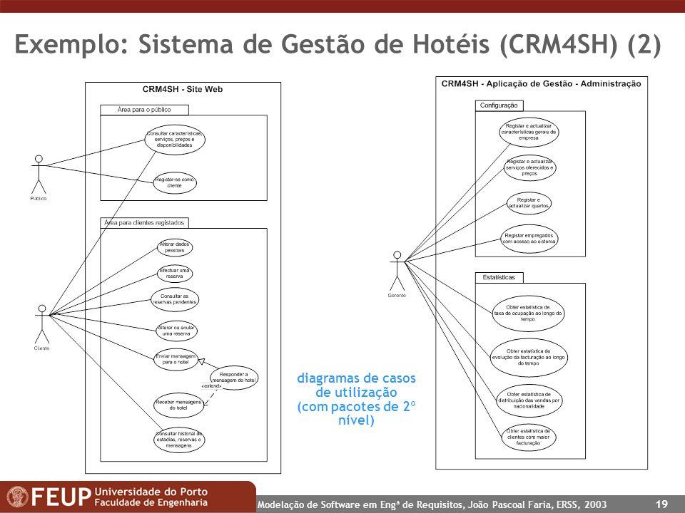 Modelação de Software em Engª de Requisitos, João Pascoal Faria, ERSS, 2003 19 Exemplo: Sistema de Gestão de Hotéis (CRM4SH) (2) diagramas de casos de