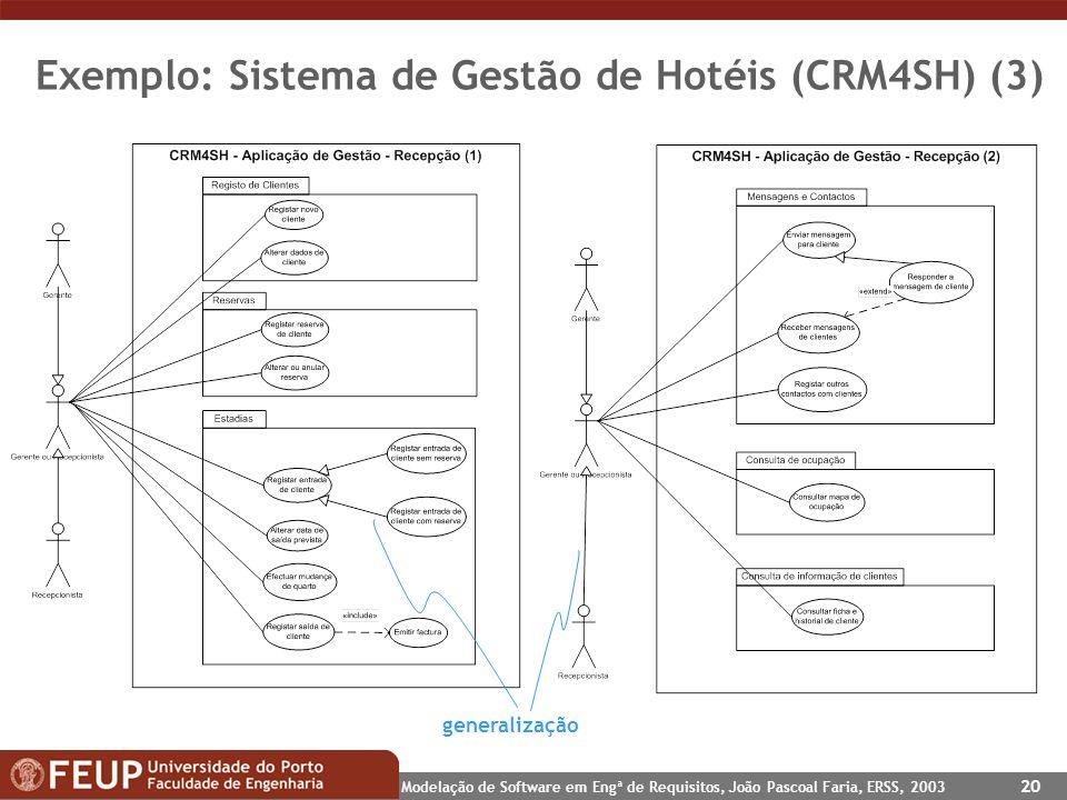 Modelação de Software em Engª de Requisitos, João Pascoal Faria, ERSS, 2003 20 Exemplo: Sistema de Gestão de Hotéis (CRM4SH) (3) generalização