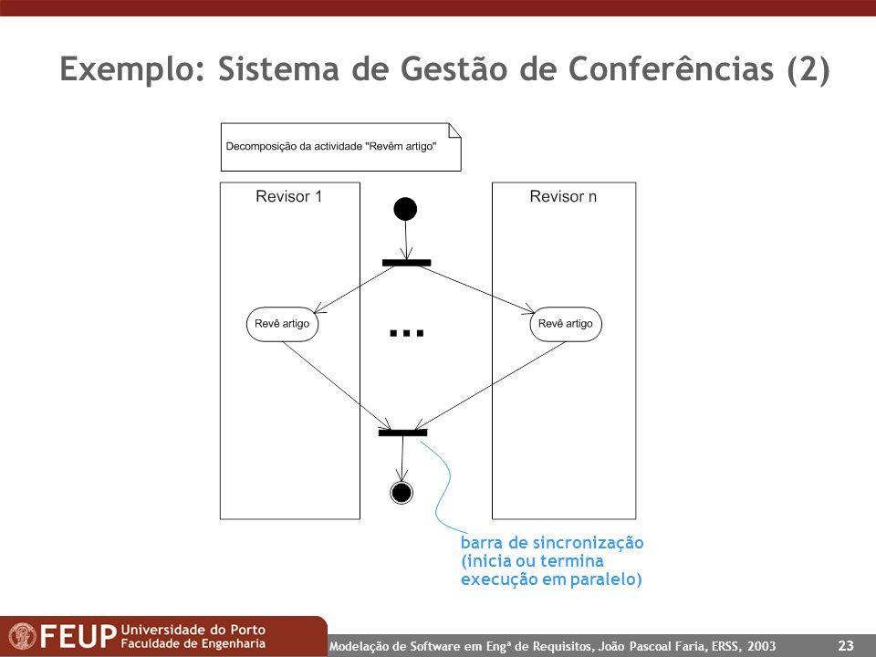 Modelação de Software em Engª de Requisitos, João Pascoal Faria, ERSS, 2003 23 Exemplo: Sistema de Gestão de Conferências (2) barra de sincronização (
