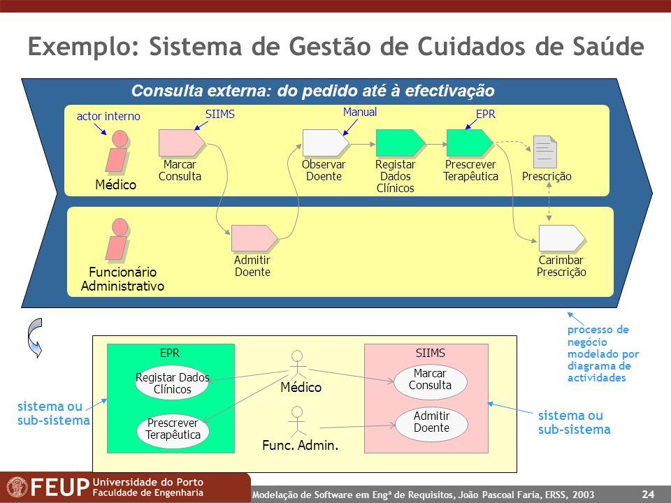 Modelação de Software em Engª de Requisitos, João Pascoal Faria, ERSS, 2003 24 Exemplo: Sistema de Gestão de Cuidados de Saúde Médico Funcionário Admi