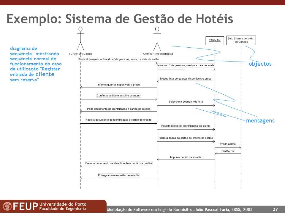Modelação de Software em Engª de Requisitos, João Pascoal Faria, ERSS, 2003 27 Exemplo: Sistema de Gestão de Hotéis diagrama de sequência, mostrando s