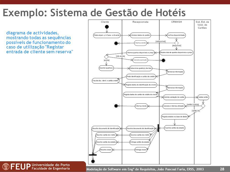 Modelação de Software em Engª de Requisitos, João Pascoal Faria, ERSS, 2003 28 Exemplo: Sistema de Gestão de Hotéis diagrama de actividades, mostrando