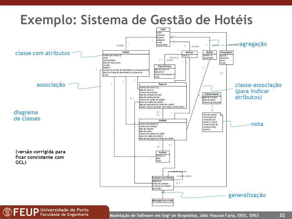 Modelação de Software em Engª de Requisitos, João Pascoal Faria, ERSS, 2003 32 Exemplo: Sistema de Gestão de Hotéis generalização classe-associação (p