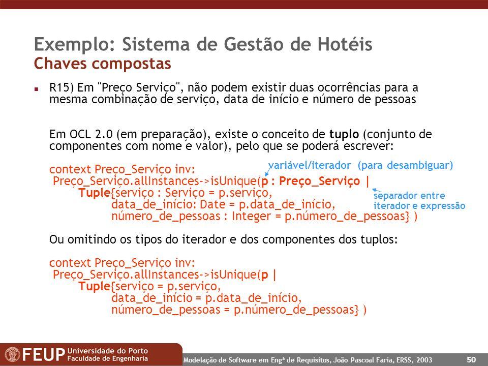 Modelação de Software em Engª de Requisitos, João Pascoal Faria, ERSS, 2003 50 Exemplo: Sistema de Gestão de Hotéis Chaves compostas n R15) Em