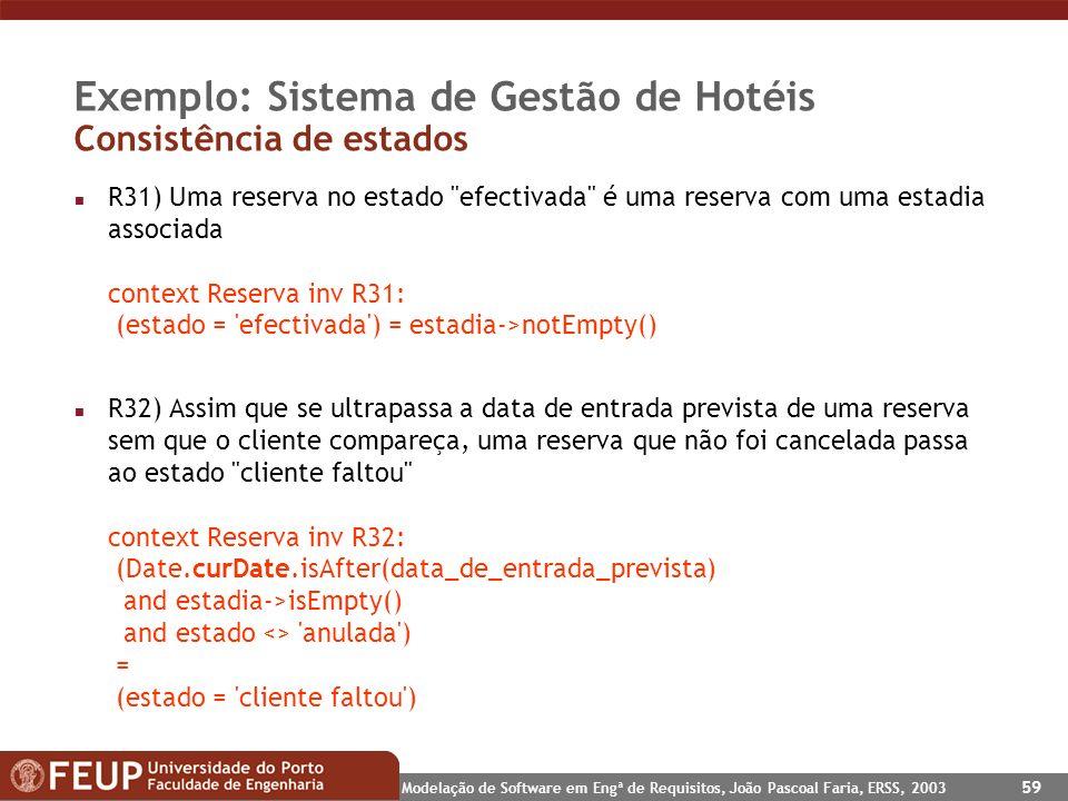 Modelação de Software em Engª de Requisitos, João Pascoal Faria, ERSS, 2003 59 Exemplo: Sistema de Gestão de Hotéis Consistência de estados n R31) Uma