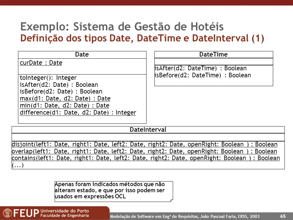 Modelação de Software em Engª de Requisitos, João Pascoal Faria, ERSS, 2003 65 Exemplo: Sistema de Gestão de Hotéis Definição dos tipos Date, DateTime e DateInterval (1) Date toInteger(): Integer isAfter(d2: Date) : Boolean isBefore(d2: Date) : Boolean max(d1: Date, d2: Date) : Date min(d1: Date, d2: Date) : Date difference(d1: Date, d2: Date) : Integer DateTime isAfter(d2: DateTime) : Boolean isBefore(d2: DateTime) : Boolean curDate : Date DateInterval disjoint(left1: Date, right1: Date, left2: Date, right2: Date, openRight: Boolean ) : Boolean overlap(left1: Date, right1: Date, left2: Date, right2: Date, openRight: Boolean ) : Boolean contains(left1: Date, right1: Date, left2: Date, right2: Date, openRight: Boolean ) : Boolean (...) Apenas foram indicados métodos que não alteram estado, e que por isso podem ser usados em expressões OCL