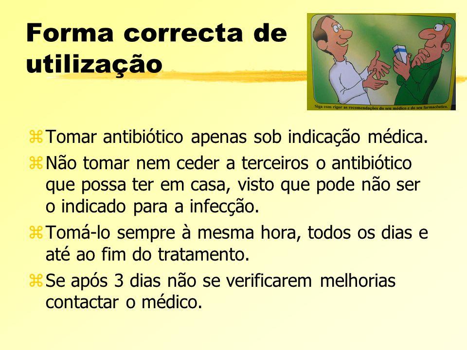Forma correcta de utilização zTomar antibiótico apenas sob indicação médica. zNão tomar nem ceder a terceiros o antibiótico que possa ter em casa, vis