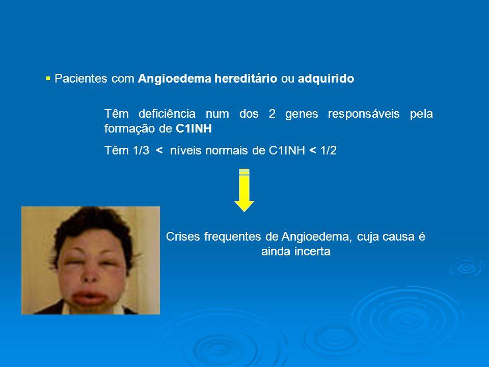 Pacientes com Angioedema hereditário ou adquirido Têm deficiência num dos 2 genes responsáveis pela formação de C1INH Têm 1/3 < níveis normais de C1INH < 1/2 Crises frequentes de Angioedema, cuja causa é ainda incerta