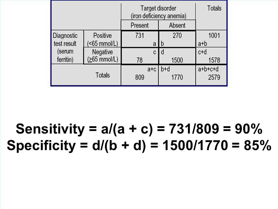 Introdução à Medicina n Características dos testes diagnósticos –Valor preditivo negativo: proporção de indivíduos com o teste negativo que não são do
