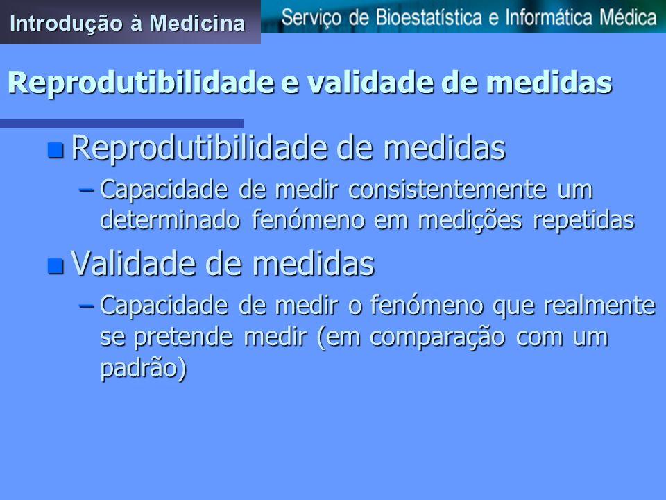 Validade e Reprodutibilidade Erros Sistemáticos e Aleatórios Metodologia Científica Introdução à Medicina