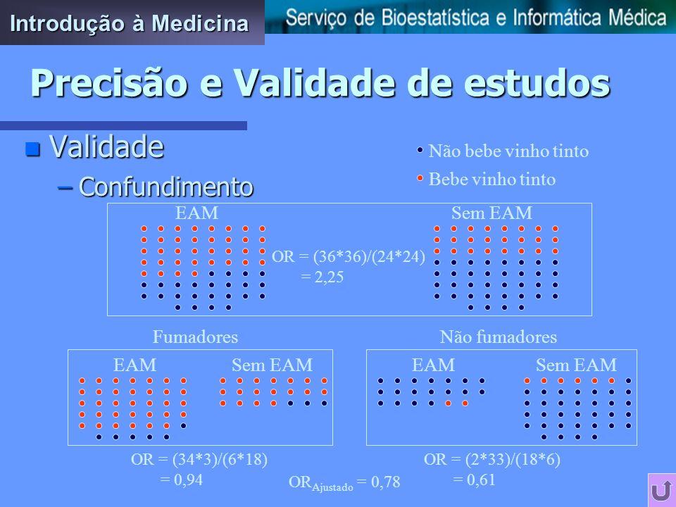 n Validade –Confundimento Erro sistemático em que se verifica a distorção da associação em estudo devido ao entrecruzamento com o efeito de um outro f