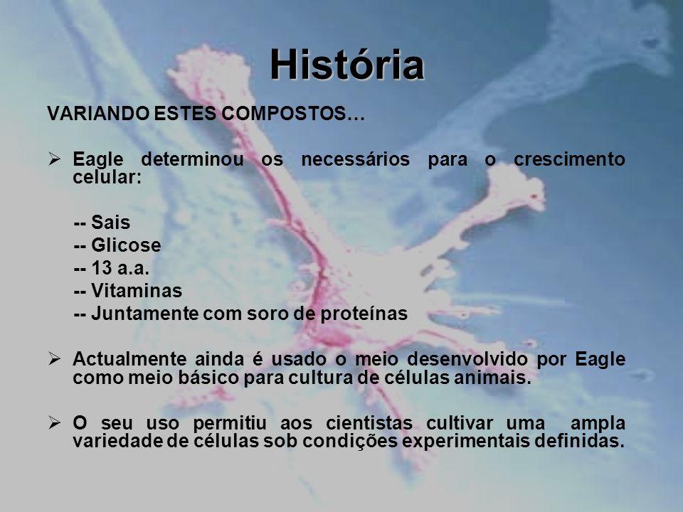 História VARIANDO ESTES COMPOSTOS… Eagle determinou os necessários para o crescimento celular: -- Sais -- Glicose -- 13 a.a. -- Vitaminas -- Juntament
