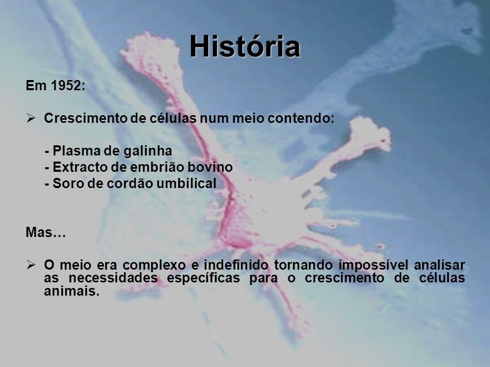 História Em 1952: Crescimento de células num meio contendo: - Plasma de galinha - Extracto de embrião bovino - Soro de cordão umbilical Mas… O meio er