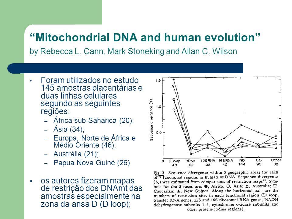 Mitochondrial DNA and human evolution by Rebecca L. Cann, Mark Stoneking and Allan C. Wilson Foram utilizados no estudo 145 amostras placentárias e du