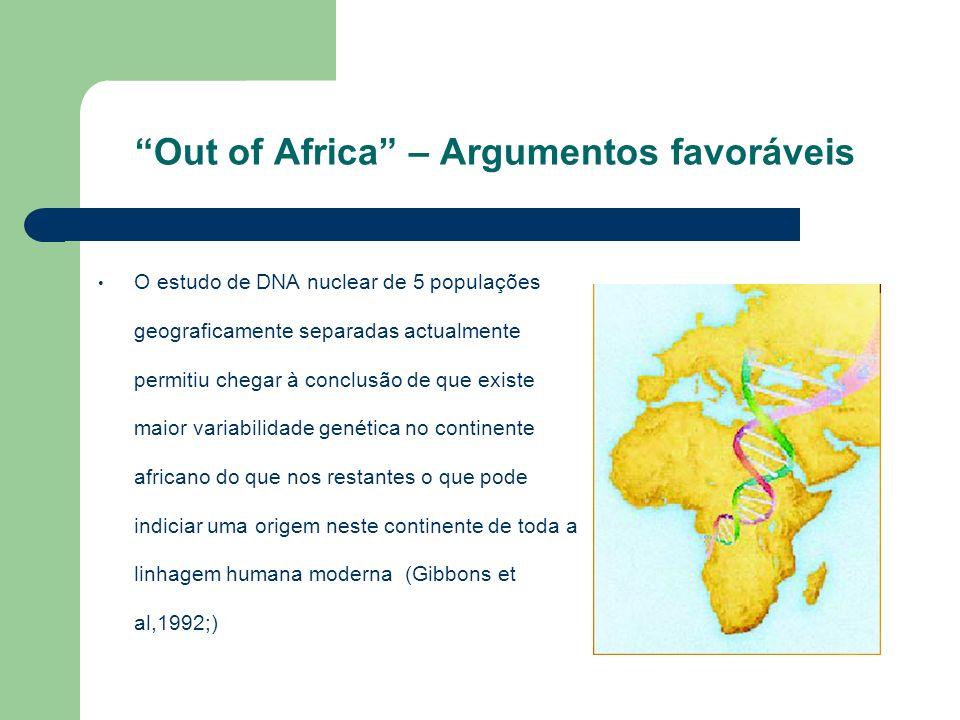 Out of Africa – Argumentos favoráveis O estudo de DNA nuclear de 5 populações geograficamente separadas actualmente permitiu chegar à conclusão de que