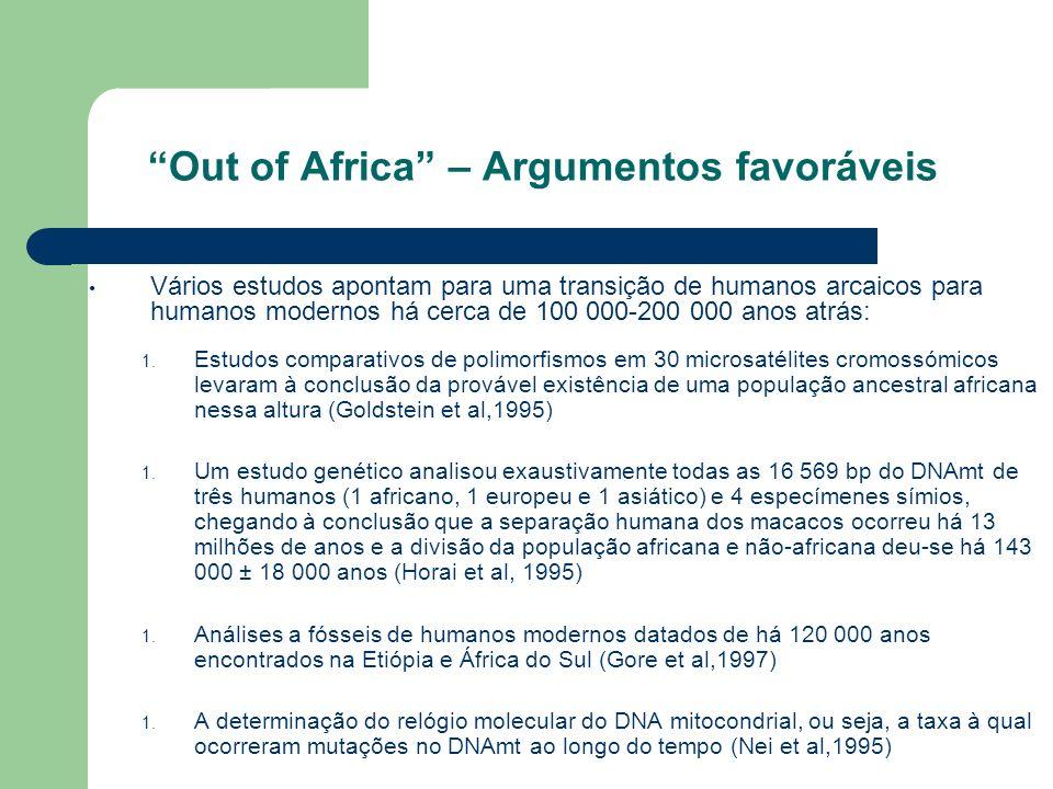 Out of Africa – Argumentos favoráveis Vários estudos apontam para uma transição de humanos arcaicos para humanos modernos há cerca de 100 000-200 000
