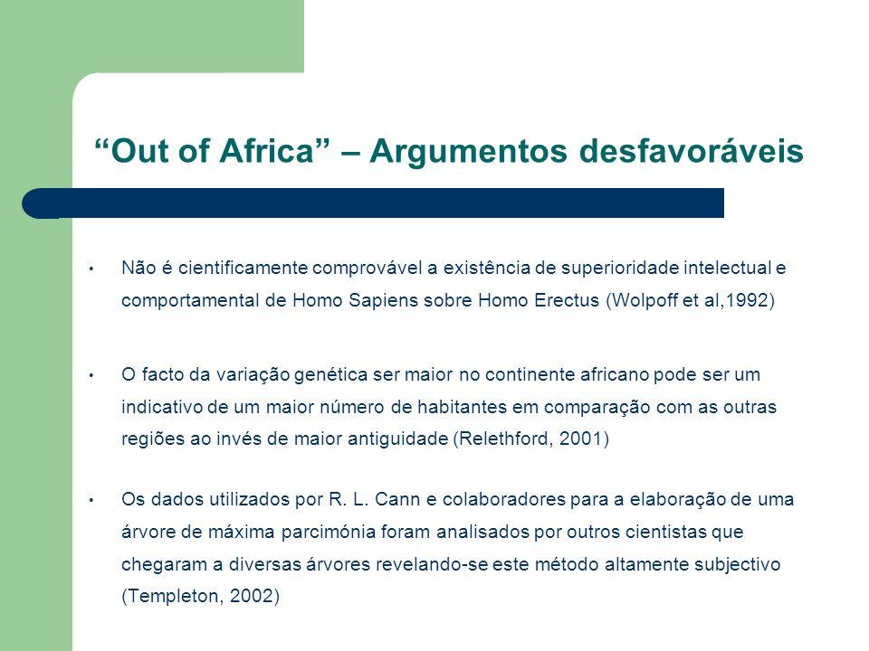 Out of Africa – Argumentos desfavoráveis Não é cientificamente comprovável a existência de superioridade intelectual e comportamental de Homo Sapiens