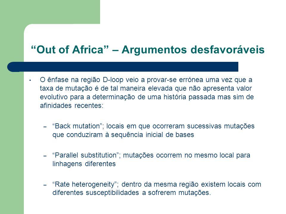 Out of Africa – Argumentos desfavoráveis O ênfase na região D-loop veio a provar-se errónea uma vez que a taxa de mutação é de tal maneira elevada que