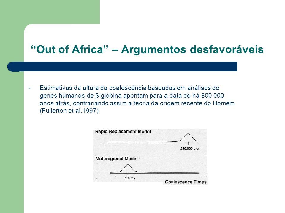 Out of Africa – Argumentos desfavoráveis Estimativas da altura da coalescência baseadas em análises de genes humanos de β-globina apontam para a data