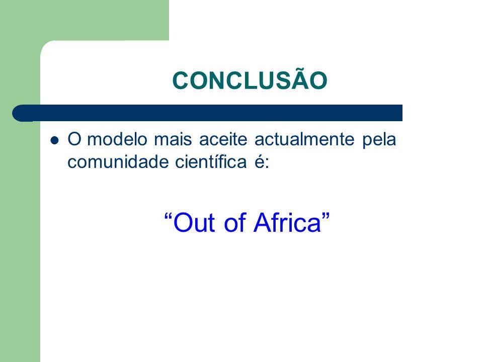 CONCLUSÃO O modelo mais aceite actualmente pela comunidade científica é: Out of Africa