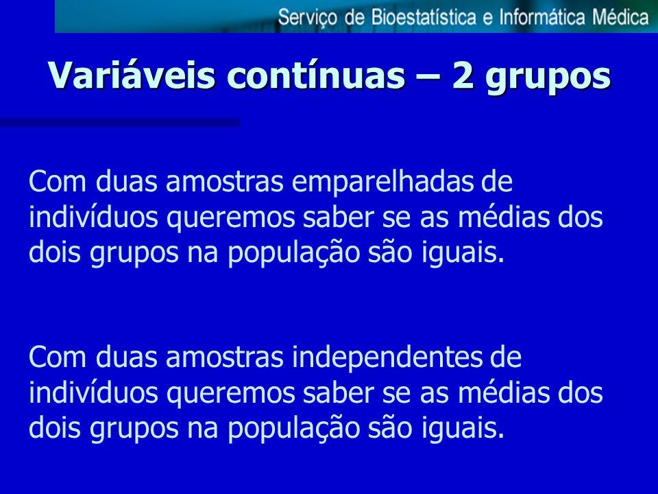 Variáveis contínuas – 2 grupos Com duas amostras emparelhadas de indivíduos queremos saber se as médias dos dois grupos na população são iguais. Com d