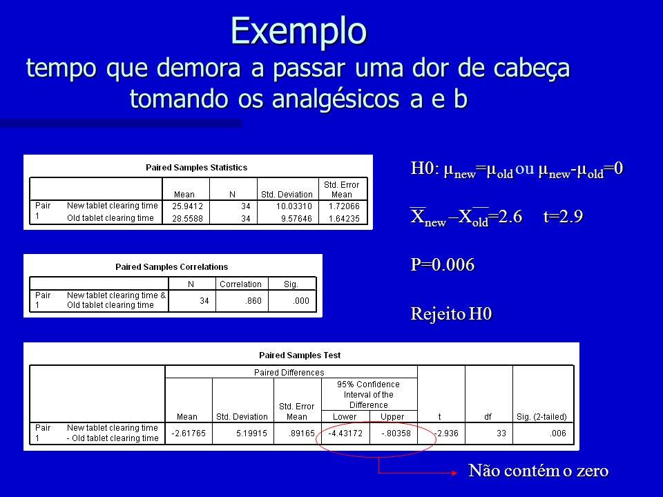 Exemplo tempo que demora a passar uma dor de cabeça tomando os analgésicos a e b H0: µ new =µ old µ new -µ old =0 H0: µ new =µ old ou µ new -µ old =0