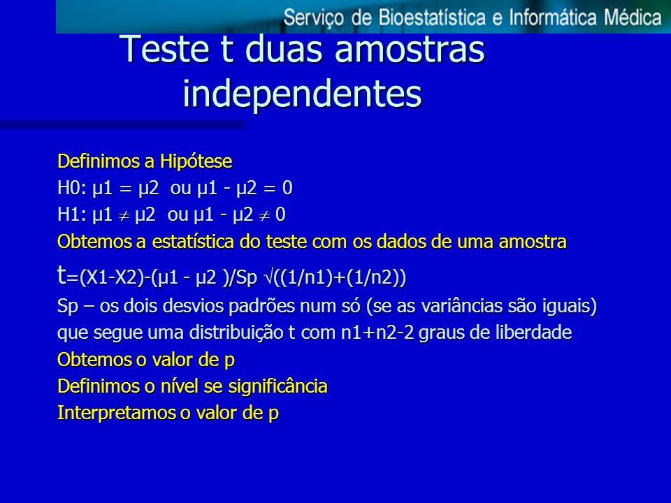 Teste t duas amostras independentes Definimos a Hipótese H0: µ1 = µ2 ou µ1 - µ2 = 0 H1: µ1 µ2 ou µ1 - µ2 0 Obtemos a estatística do teste com os dados
