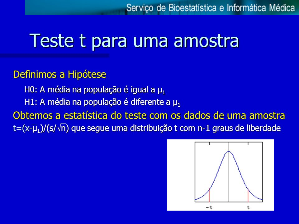 Teste t para uma amostra Definimos a Hipótese H0: A média na população é igual a µ 1 H1: A média na população é diferente a µ 1 Obtemos a estatística