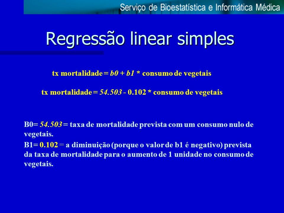 Regressão linear simples tx mortalidade = b0 + b1 * consumo de vegetais tx mortalidade = 54.503 - 0.102 * consumo de vegetais B0= 54.503 = taxa de mor