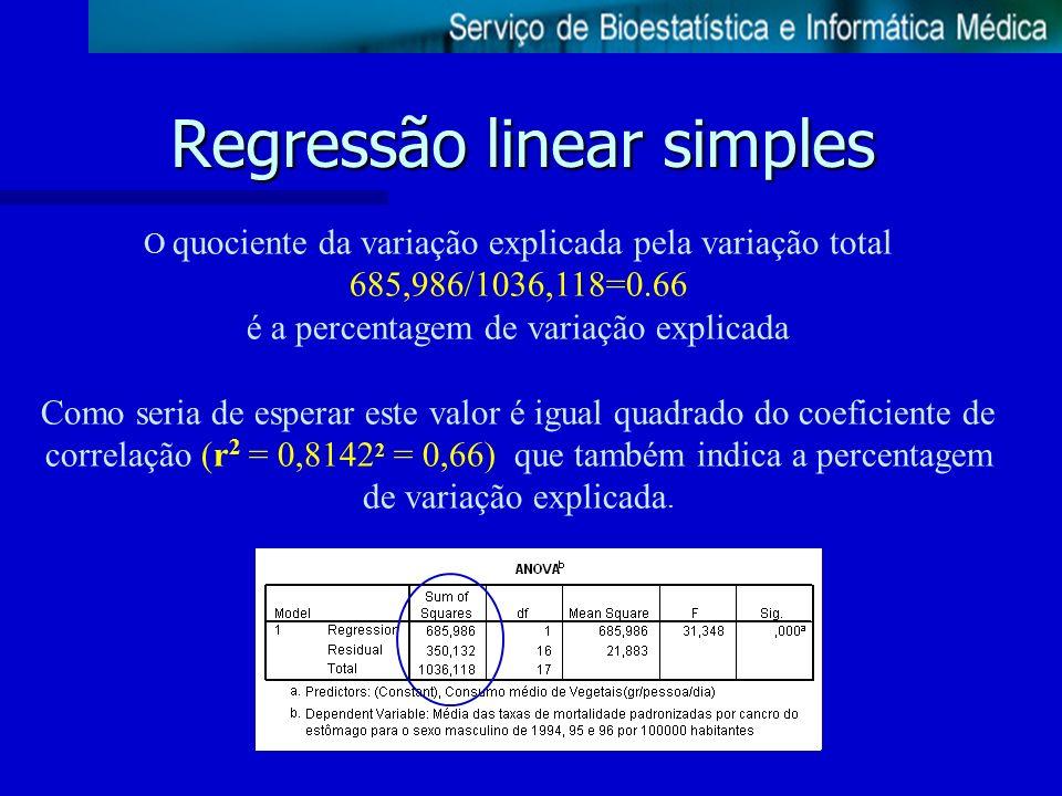 Regressão linear simples O quociente da variação explicada pela variação total 685,986/1036,118=0.66 é a percentagem de variação explicada Como seria